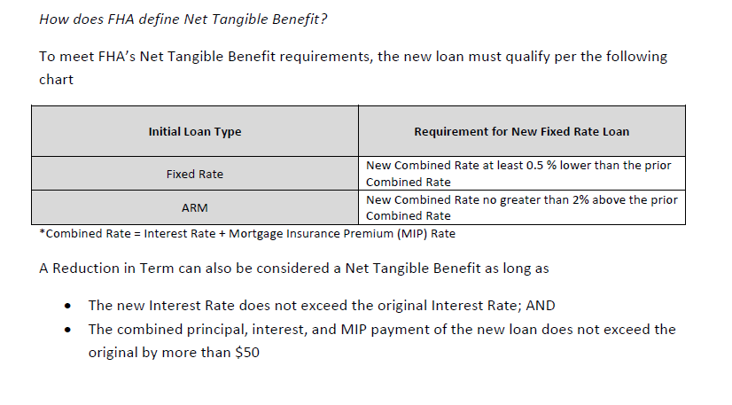 FHA Net Tangible Benefit