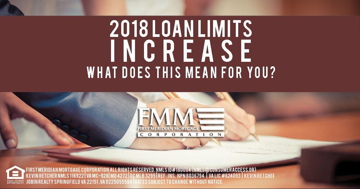 Philadelphia fha loan limits